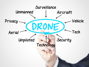 Implications of Drones on American Privacy and Freedom